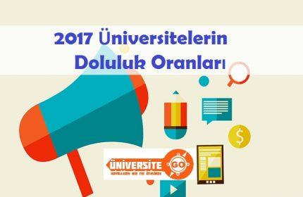 2017 Üniversitelerin Doluluk Oranları (2016-2017)