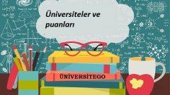 Kahramanmaraş'daki Üniversiteler ve Taban Puanları