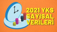 2021 YKS'de 765 Bin Aday Barajı Geçemedi! İşte 2021 YKS Sayısal Verileri